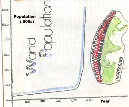 population chart liz franzmann